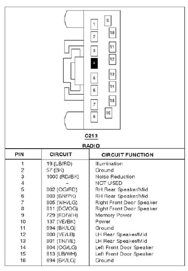 1999 Ford E150 Stereo Wiring Wiring Diagram Camaro A Camaro A Graniantichiumbri It