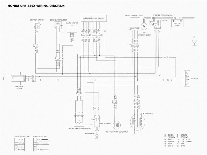 wiring diagram for farmall h farmall a wiring diagram plug a2 wiring diagram  farmall a wiring diagram plug a2