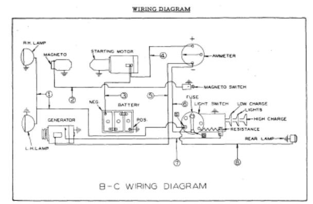 Wiring Diagram For Farmall H