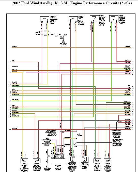 fa_0936] 2002 ford windstar ignition switch diagram free diagram 2002 ford windstar starter wiring diagram bypass ford pats without key apom cette mohammedshrine librar wiring 101