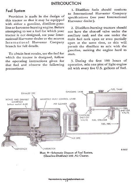 1951 farmall m wiring diagram 1988 suzuki gsx 600 wiring