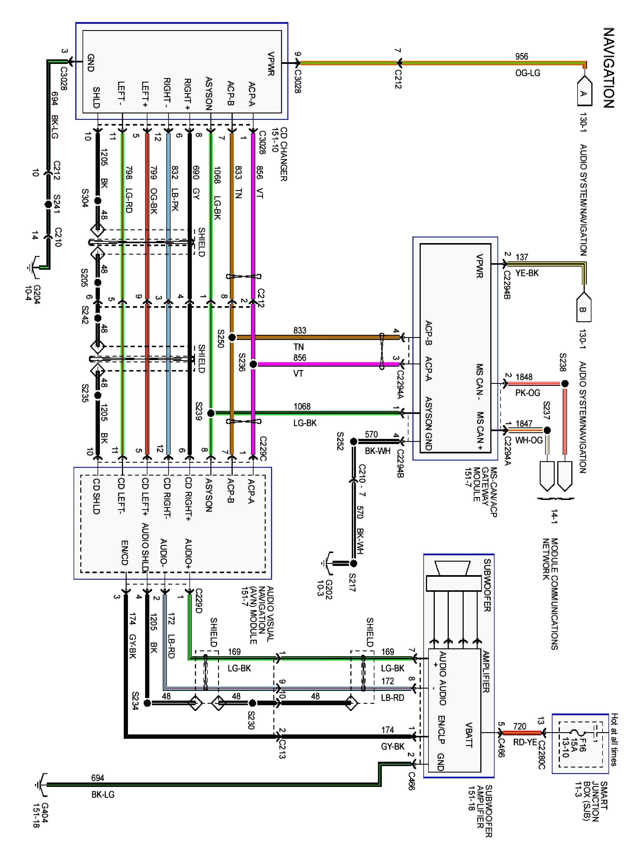 2003 Mercury Sable Wiring Harness Msd 7al 3 Wiring Diagram Chevy Bege Wiring Diagram