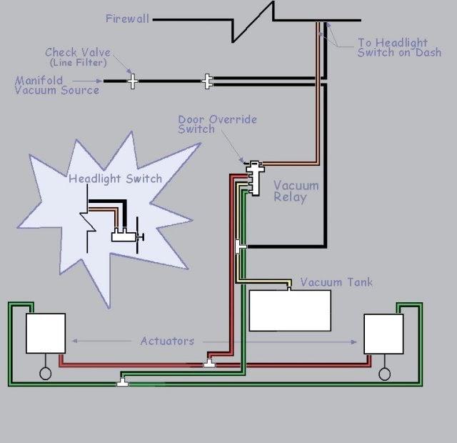 1967 chevelle ss wiring diagram schematic wiring diagram for 1967 camaro rs ss wiring diagram data  wiring diagram for 1967 camaro rs ss