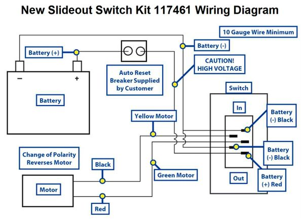 ZY_6354] Slide Out Motor Wiring Diagram Wiring DiagramVulg Anth Hroni Shopa Tivexi Rous Strai Icand Jebrp Getap Throp Aspi  Mohammedshrine Librar Wiring 101