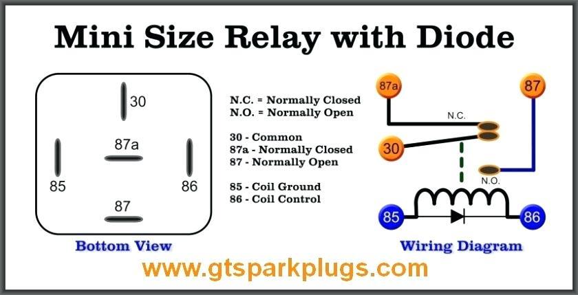 KB_2437] 5 Pin Relay Wiring Diagram For Mini Download DiagramGreas Hendil Phil Cajos Hendil Mohammedshrine Librar Wiring 101