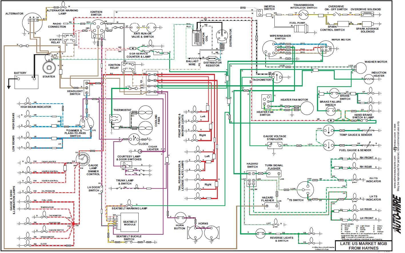 1970 Tr6 Wiring Diagrams Saturn Radio
