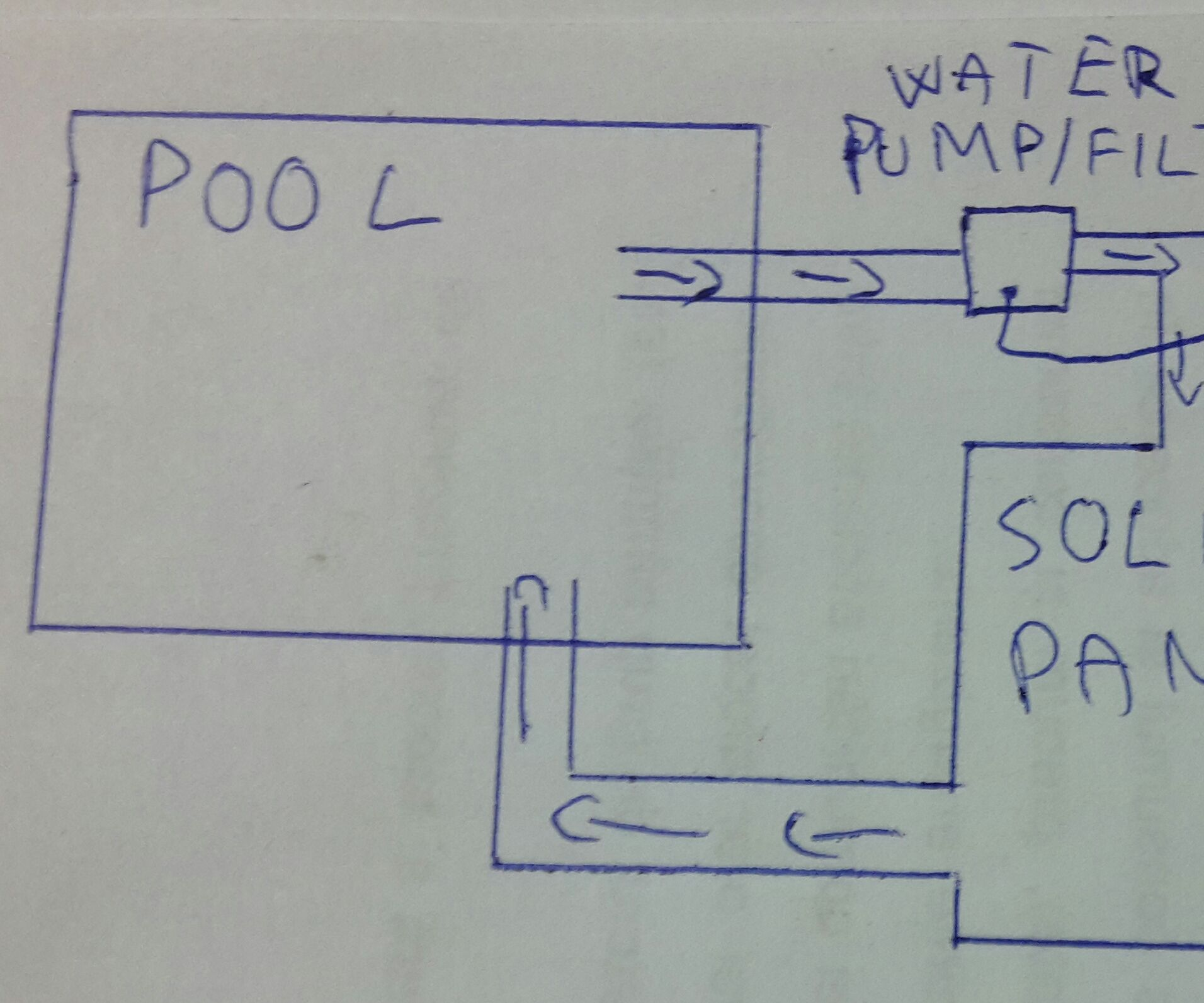 Peachy Automated Solar Heating For Pools 8 Steps With Pictures Wiring Cloud Hisonepsysticxongrecoveryedborg