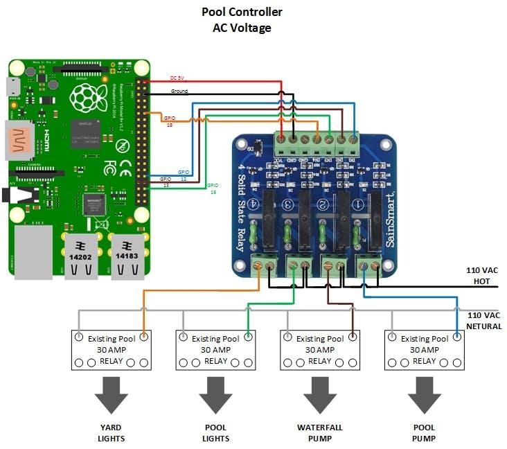 Fine Pool Controller Arduino Project Hub Wiring Cloud Hisonepsysticxongrecoveryedborg
