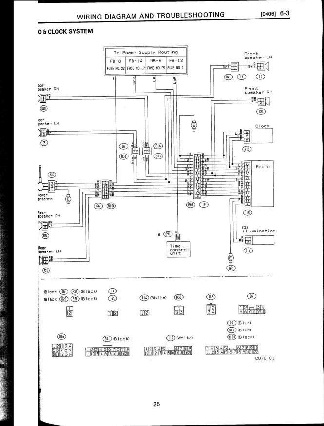 subaru impreza wiring diagram radio na 7790  2008 subaru impreza wiring diagrams free diagram  subaru impreza wiring diagrams