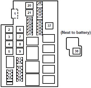 Remarkable 2009 Mazda 3 Fuse Box Diagram Basic Electronics Wiring Diagram Wiring Cloud Ostrrenstrafr09Org