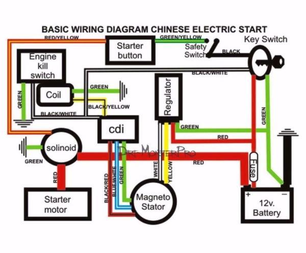 Hs 1225 Wiring Diagram 2 Stroke Engine Diagram Gy6 150 Ignition Wiring Diagram Free Diagram
