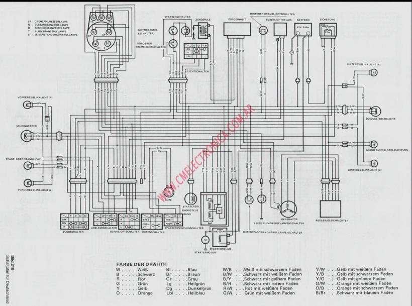 Remarkable Suzuki Savage Bobber Wiring Diagram Kayamotor Co Wiring Cloud Waroletkolfr09Org