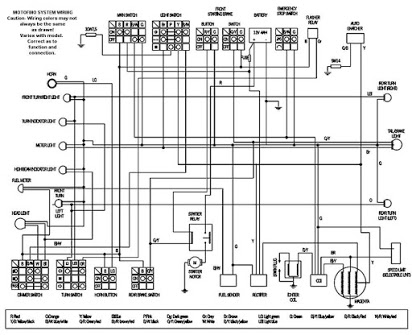 taotao vip magnum 50 wiring diagram fo 8632  kymco scooter wiring diagram download diagram  fo 8632  kymco scooter wiring diagram