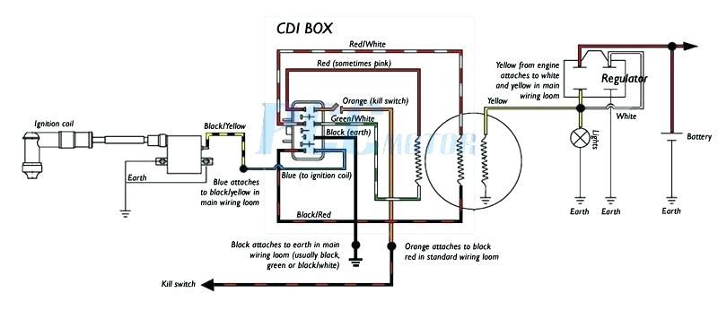 lt_8335] venture buggy wiring diagram wiring diagram  xortanet eatte mohammedshrine librar wiring 101