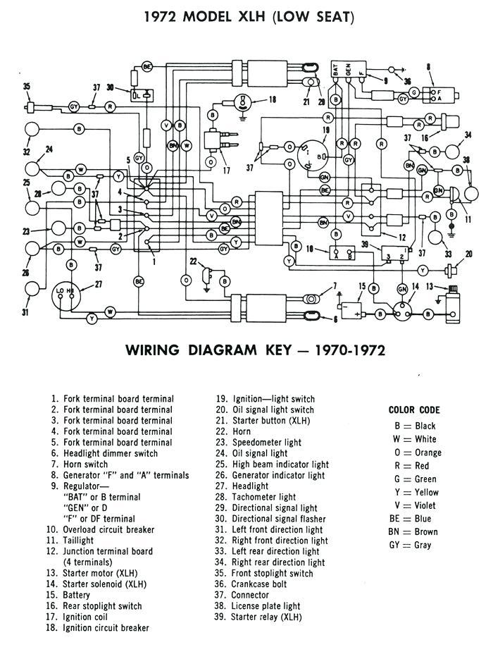 1972 Sportster Wiring Diagram 1949 Plymouth Wiring Diagram 7ways Yenpancane Jeanjaures37 Fr
