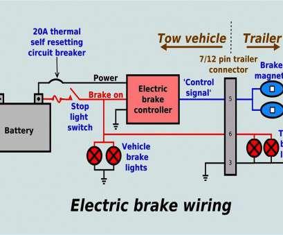 xa0227 trailer wiring diagram trailer wiring brake control