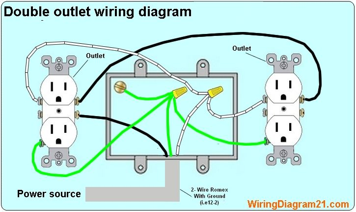 Marvelous Double Outlet Box Wiring Diagram In The Middle Of A Run In One Box Wiring Cloud Waroletkolfr09Org