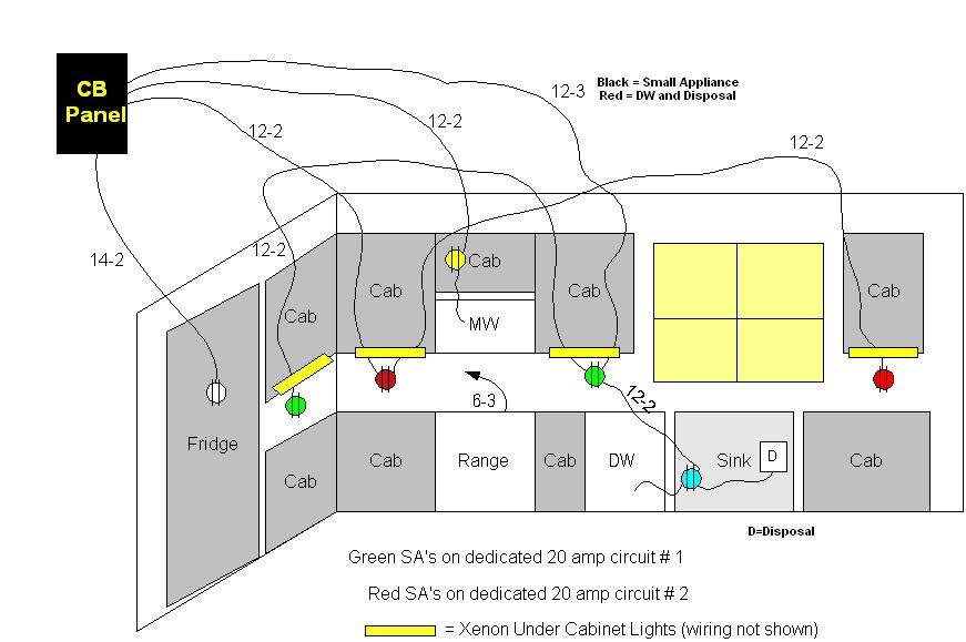KY_6165] Wiring Diagrams Also Basic Electrical Wiring Diagrams On Kitchen  Schematic WiringTzici Hemt Gritea Ymoon Emba Mohammedshrine Librar Wiring 101