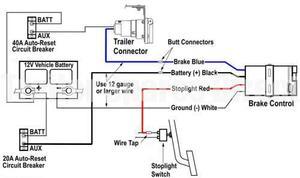 [DIAGRAM_1JK]  RH_9052] Brake Box Wiring Diagram Wiring Diagram | Brake Control Wiring Diagram |  | Cosm Cran Tool Unre Bedr Nful Gho Vira Mohammedshrine Librar Wiring 101