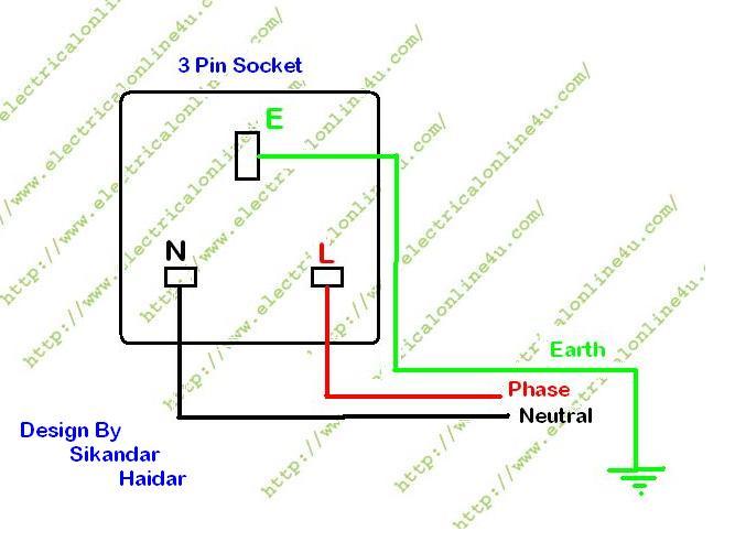 socket wiring diagram  1994 f150 wiring harness  pump