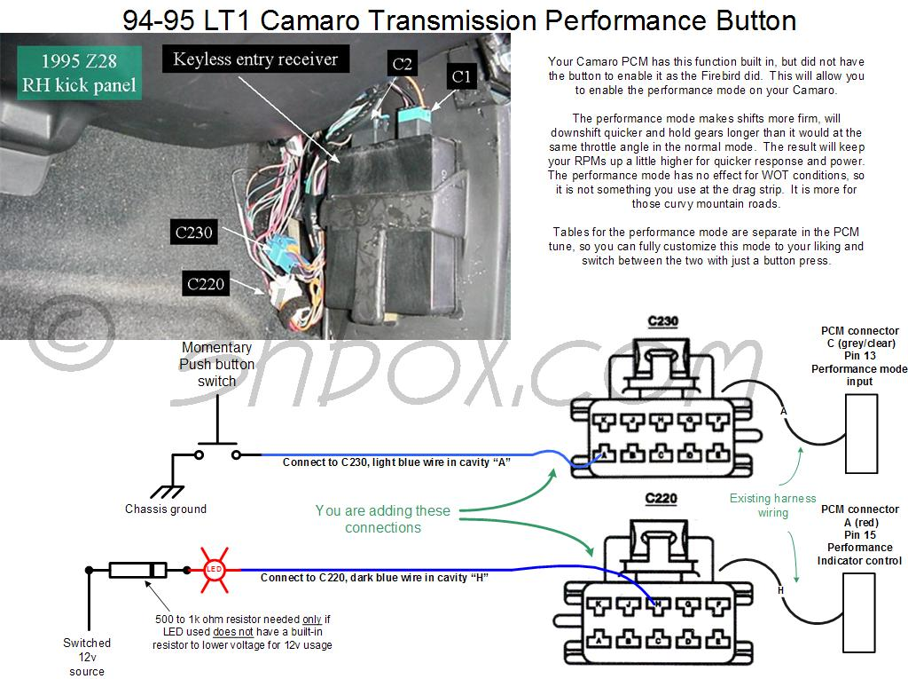 Sb 7378  Obd2dlcpinout Wiring Diagram As Well Honda Civic Ecu Diagram On Wiring Diagram