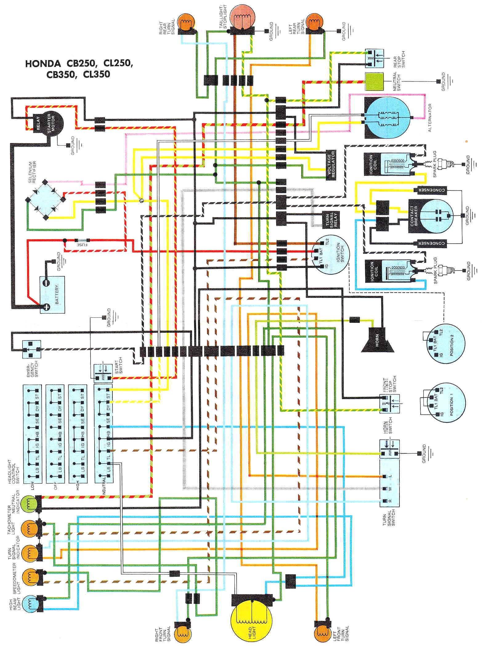 OY_2420] Cb450 Wiring Diagram Download DiagramLline Garna Mohammedshrine Librar Wiring 101