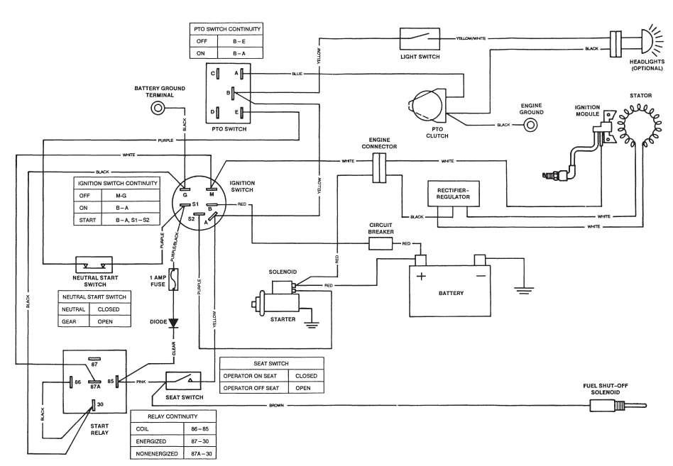 mb_1383] diagram stx38 wiring diagram further john deere stx38 ...  lotap umng ally mepta hete pneu licuk chim xeira attr barep favo ...