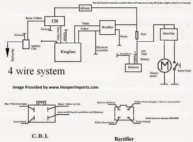 Carter Talon 150 Wiring Diagram