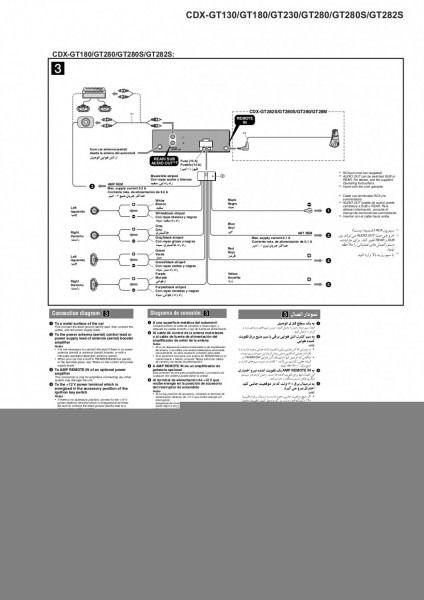 Enjoyable Sony Cdx Gt180 Wiring Diagram Diagram Diagram Sony Music Wiring Cloud Vieworaidewilluminateatxorg