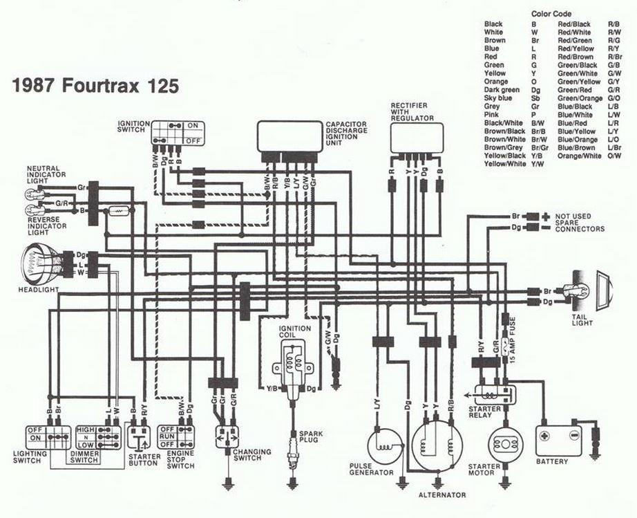 [GJFJ_338]  Honda Atv Wiring Diagram Circuit - Wiring Diagrams | Honda 300 4x4 Wiring Diagram |  | karox.fr