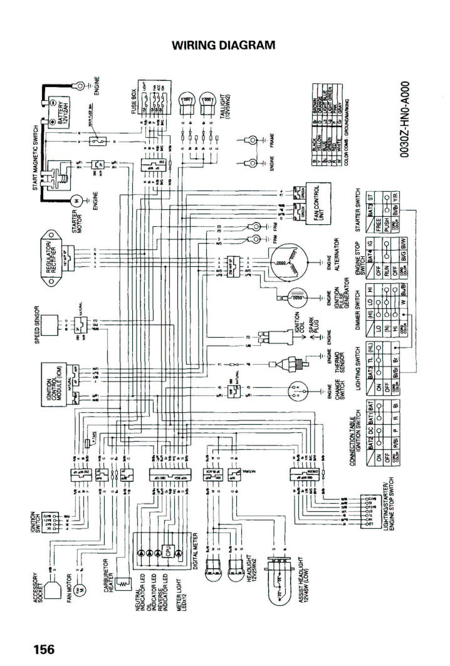 MT_0225] Wiring Diagram For Honda Rubicon Schematic WiringBupi Zidur Rele Mohammedshrine Librar Wiring 101