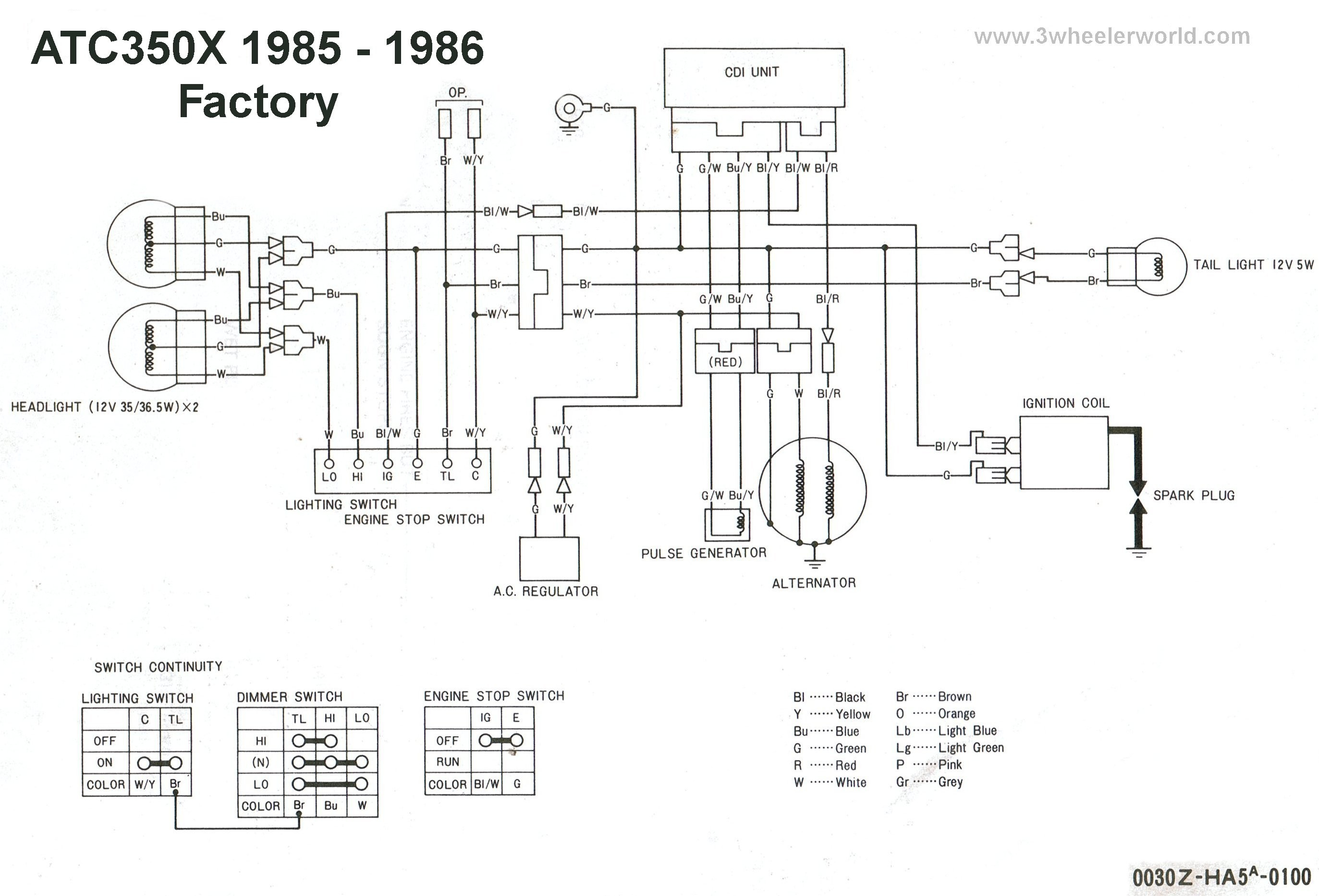 Wiring Trx 2001 Diagram Honda 350 Atv Wiring Diagram Schema Male Track Male Track Atmosphereconcept It