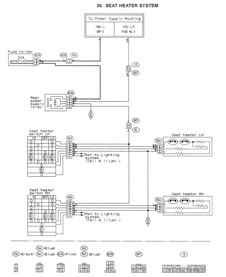 Awe Inspiring 2000 Subaru Forester Airbag Wiring Diagram Basic Electronics Wiring Cloud Domeilariaidewilluminateatxorg