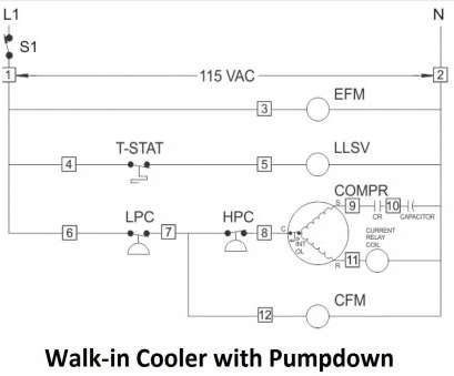 Wiring Diagram Walk In Cooler - Basic Oil Furnace Thermostat Wiring -  cts-lsa.yenpancane.jeanjaures37.frWiring Diagram Resource