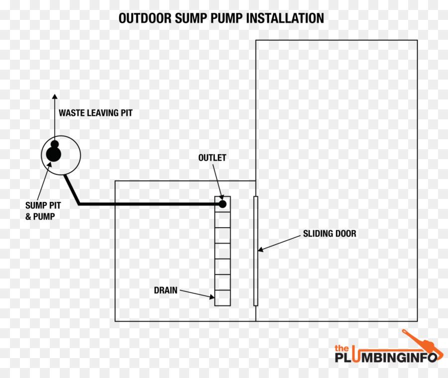 Phenomenal Wiring Diagram Electrical Wires Cable Circuit Diagram Electrical Wiring Cloud Apomsimijknierdonabenoleattemohammedshrineorg