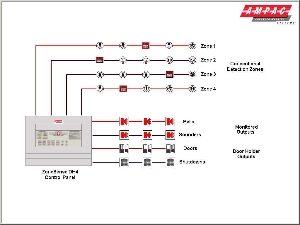 Fire Alarm System Wiring Diagram from static-resources.imageservice.cloud