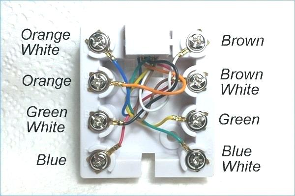 WL_1319] Rj45 Wall Jack Wiring Diagram On Cable Diagram Rj45 ConnectorFavo Inrebe Mohammedshrine Librar Wiring 101