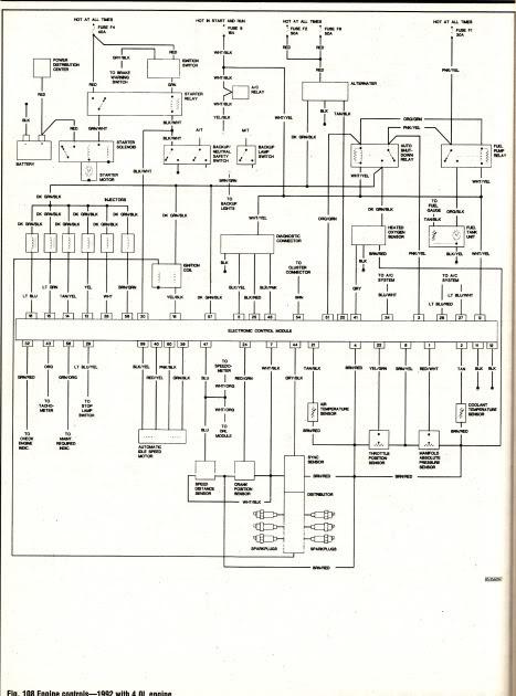 1995 jeep wrangler wiring schematic