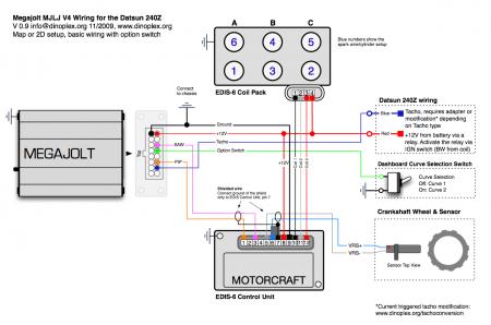 Biondo Mega 450 Wiring Diagram - Wiring Diagram 02 Sensor 94 S10 Pickup -  gravely.bmw1992.warmi.frWiring Diagram Resource