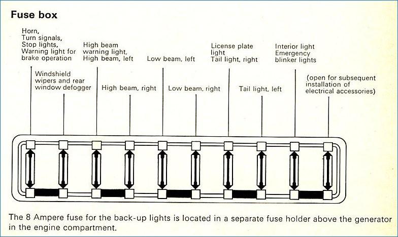 [EQHS_1162]  1970 Vw Beetle Fuse Box Wiring Diagram - 2011 Volkswagen Jetta Fuse Block  Diagram for Wiring Diagram Schematics   Vw Beetle Fuse Box Wiring      Wiring Diagram Schematics