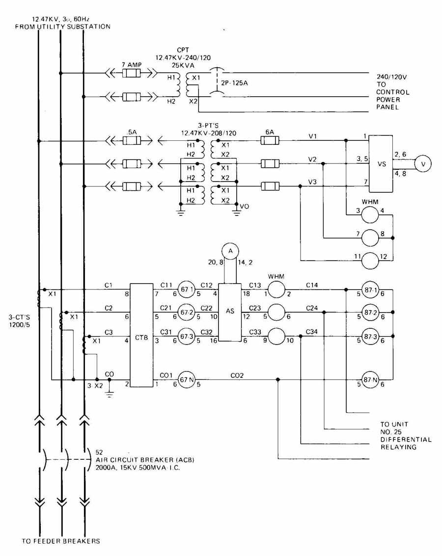 [SCHEMATICS_4JK]  LA_3116] Example Of Three Line Solar System Electrical Schematic Single Line  Schematic Wiring   1 Line Wiring Diagram      Hemt Taliz Nizat Hisre Rosz Hendil Mohammedshrine Librar Wiring 101