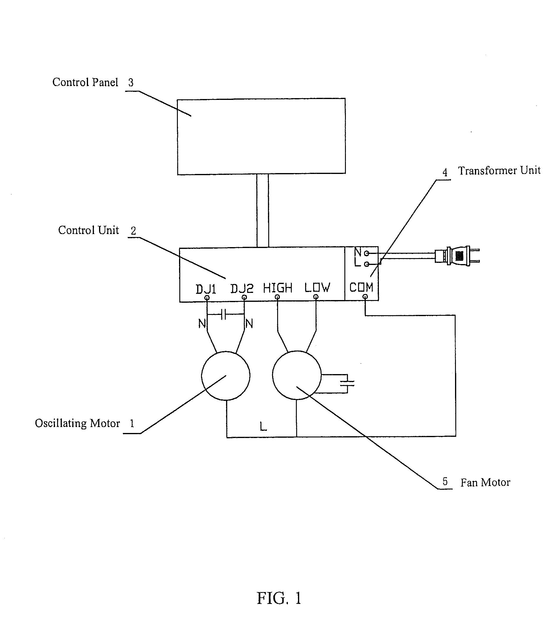 [QNCB_7524]  OT_8484] Lasko Fan Wiring Diagram Free Diagram | Oscillating Tower Fan Motor Wiring Diagram |  | Itis Stre Over Marki Xolia Mohammedshrine Librar Wiring 101