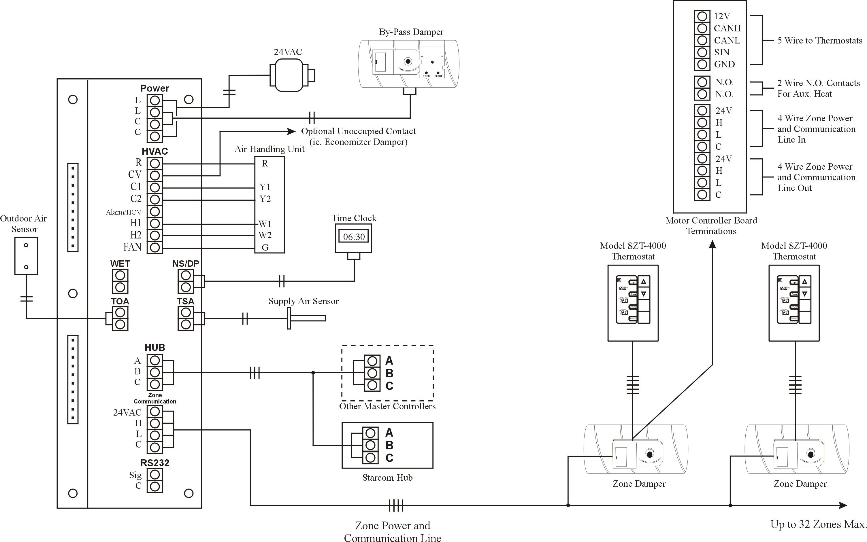 [DIAGRAM_3NM]  NY_7204] Honeywell Alarm Wiring Diagram Free Diagram | Security Alarm Wiring Diagram |  | Coun Penghe Ilari Gresi Chro Carn Ospor Garna Grebs Unho Rele  Mohammedshrine Librar Wiring 101