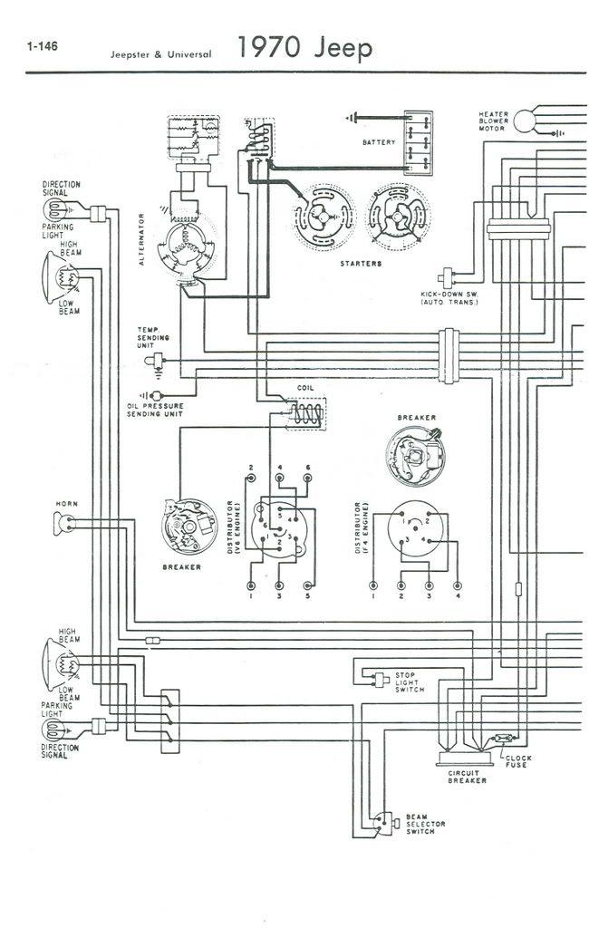 Marvelous 1971 Jeep Cj5 Wiring Diagram Help With Wiring Cj5 1969 Jeepforum Wiring Cloud Domeilariaidewilluminateatxorg