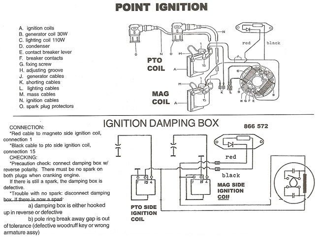 Basic Ignition Wiring Diagram from static-resources.imageservice.cloud