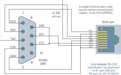 [DIAGRAM_5LK]  CN_7067] Db9 To Rj45 Straight Connector Wiring Free Download Wiring Diagram  Wiring Diagram | Rs232 Wiring Diagram Pdf |  | Meric Eumqu Capem Mohammedshrine Librar Wiring 101