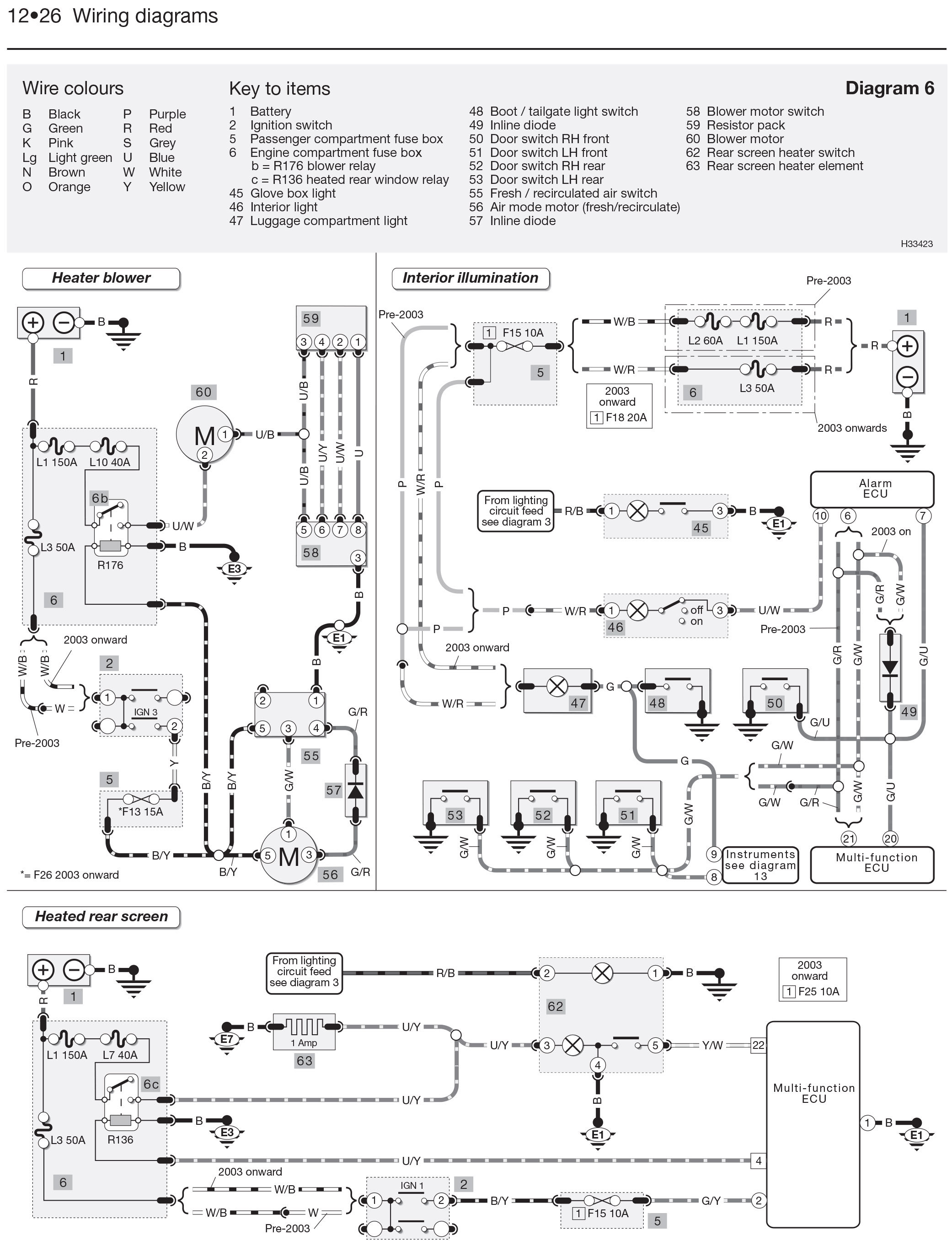 [WQZT_9871]  Wiring Diagram For Rover 45 Basic Race Car Chasis Wiring Schematic - fisher- wire.pisang.astrea-construction.fr | Rover 45 Audio Wiring Diagram |  | Begeboy Wiring Diagram Source - astrea-construction.fr