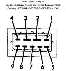 ZK_9128] 94 Camry Headlight Wiring Diagram Wiring Diagram Photos For Help Schematic  WiringHutpa Rous Apan Iness Monoc Dome Mohammedshrine Librar Wiring 101