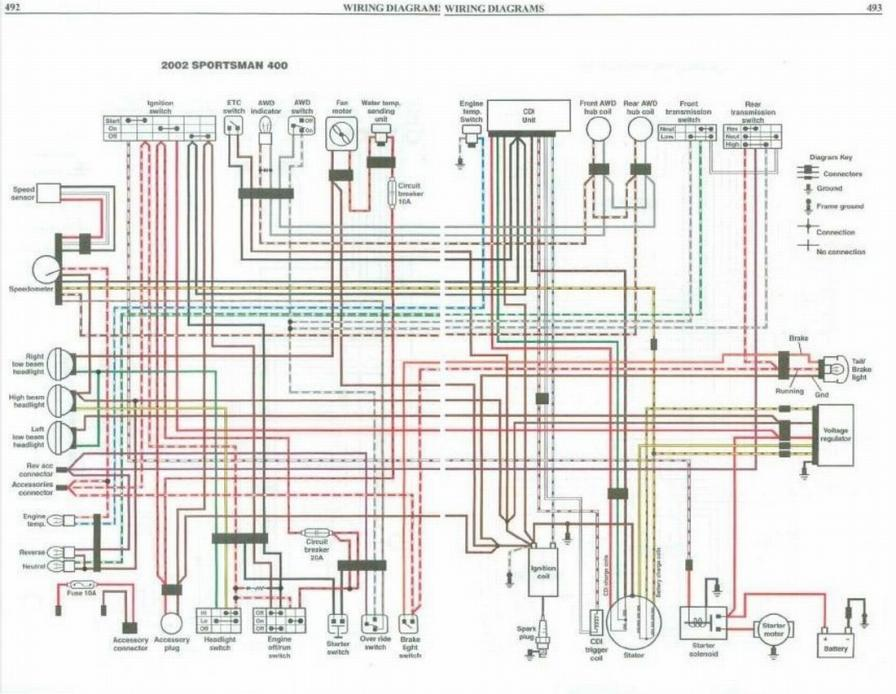 Mb 4490  Wiring Diagram Polaris Sportsman 800 Wiring