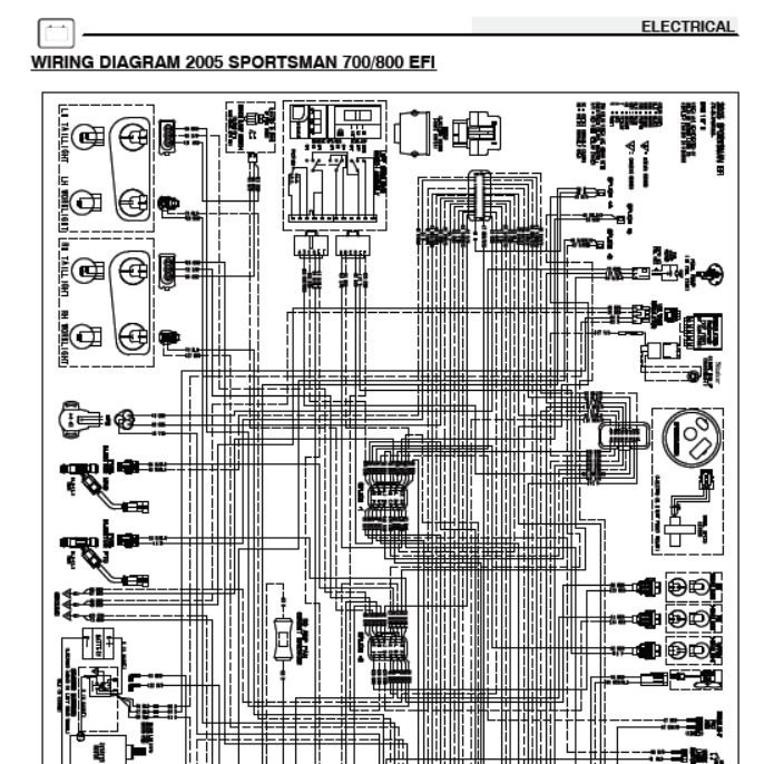 Diagram  Polaris Sportsman 500 Efi Wiring Diagram Full